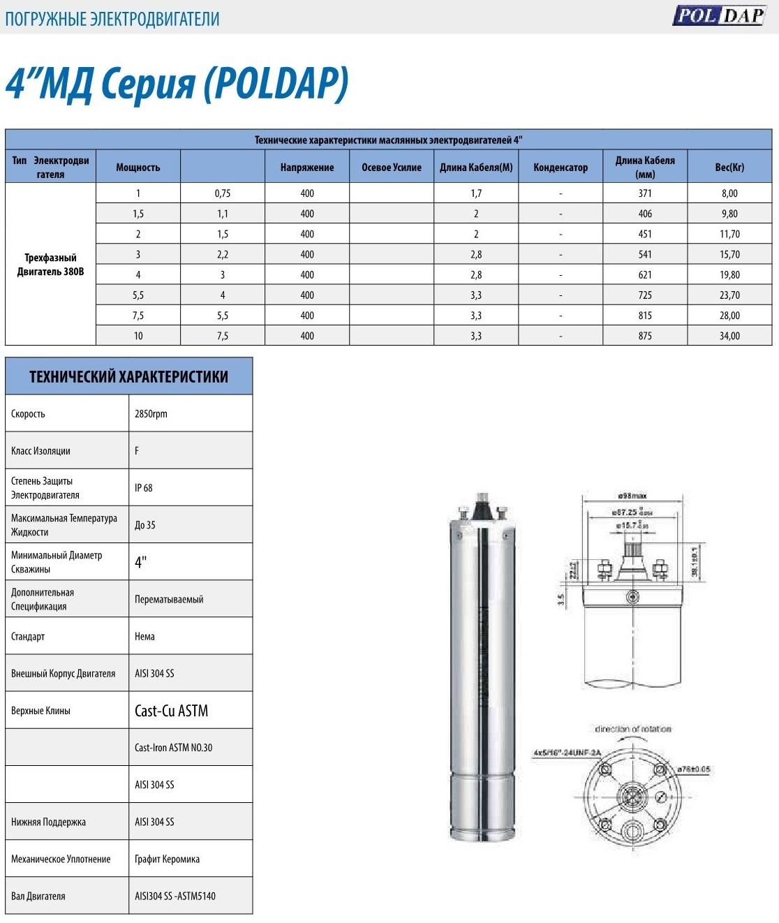 """4"""" 3-фазный маслонаполненный двигатель POLDAP, Турция,   0,75 кВт"""